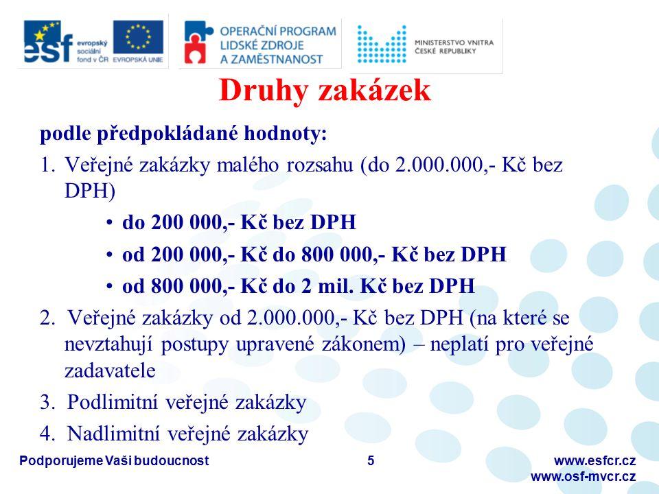 Druhy zakázek podle předpokládané hodnoty: 1.Veřejné zakázky malého rozsahu (do 2.000.000,- Kč bez DPH) do 200 000,- Kč bez DPH od 200 000,- Kč do 800