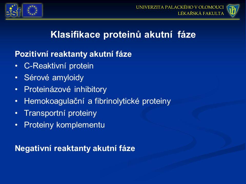 Klasifikace proteinů akutní fáze Pozitivní reaktanty akutní fáze C-Reaktivní protein Sérové amyloidy Proteinázové inhibitory Hemokoagulační a fibrinolytické proteiny Transportní proteiny Proteiny komplementu Negativní reaktanty akutní fáze