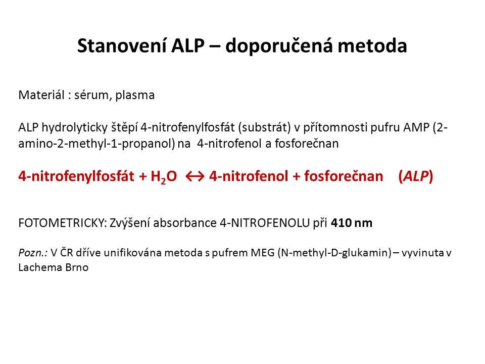 Stanovení ALP – doporučená metoda Materiál : sérum, plasma ALP hydrolyticky štěpí 4-nitrofenylfosfát (substrát) v přítomnosti pufru AMP (2- amino-2-methyl-1-propanol) na 4-nitrofenol a fosforečnan 4-nitrofenylfosfát + H 2 O ↔ 4-nitrofenol + fosforečnan (ALP) FOTOMETRICKY: Zvýšení absorbance 4-NITROFENOLU při 410 nm Pozn.: V ČR dříve unifikována metoda s pufrem MEG (N-methyl-D-glukamin) – vyvinuta v Lachema Brno