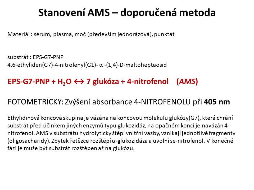 Stanovení AMS – doporučená metoda Materiál : sérum, plasma, moč (především jednorázová), punktát substrát : EPS-G7-PNP 4,6-ethyliden(G7)-4-nitrofenyl(G1)- α -(1,4)-D-maltoheptaosid EPS-G7-PNP + H 2 O ↔ 7 glukóza + 4-nitrofenol (AMS) FOTOMETRICKY: Zvýšení absorbance 4-NITROFENOLU při 405 nm Ethylidinová koncová skupina je vázána na koncovou molekulu glukózy(G7), která chrání substrát před účinkem jiných enzymů typu glukozidáz, na opačném konci je navázán 4- nitrofenol.