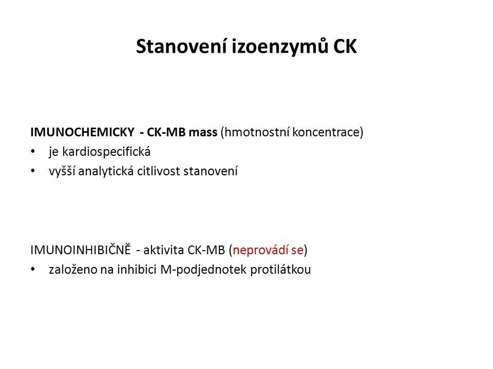 Stanovení izoenzymů CK IMUNOCHEMICKY - CK-MB mass (hmotnostní koncentrace) je kardiospecifická vyšší analytická citlivost stanovení IMUNOINHIBIČNĚ - aktivita CK-MB (neprovádí se) založeno na inhibici M-podjednotek protilátkou