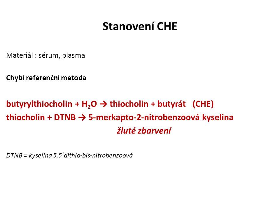 Stanovení CHE Materiál : sérum, plasma Chybí referenční metoda butyrylthiocholin + H 2 O → thiocholin + butyrát (CHE) thiocholin + DTNB → 5-merkapto-2-nitrobenzoová kyselina žluté zbarvení DTNB = kyselina 5,5´dithio-bis-nitrobenzoová