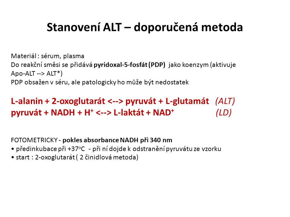 Stanovení ALT – doporučená metoda Materiál : sérum, plasma Do reakční směsi se přidává pyridoxal-5-fosfát (PDP) jako koenzym (aktivuje Apo-ALT --> ALT*) PDP obsažen v séru, ale patologicky ho může být nedostatek L-alanin + 2-oxoglutarát pyruvát + L-glutamát (ALT) pyruvát + NADH + H + L-laktát + NAD + (LD) FOTOMETRICKY - pokles absorbance NADH při 340 nm předinkubace při +37 o C - při ní dojde k odstranění pyruvátu ze vzorku start : 2-oxoglutarát ( 2 činidlová metoda)