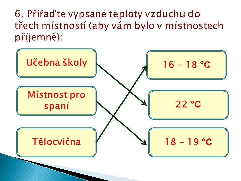 Učebna školy Místnost pro spaní Tělocvična18 – 19 °C 22 °C 16 – 18 °C
