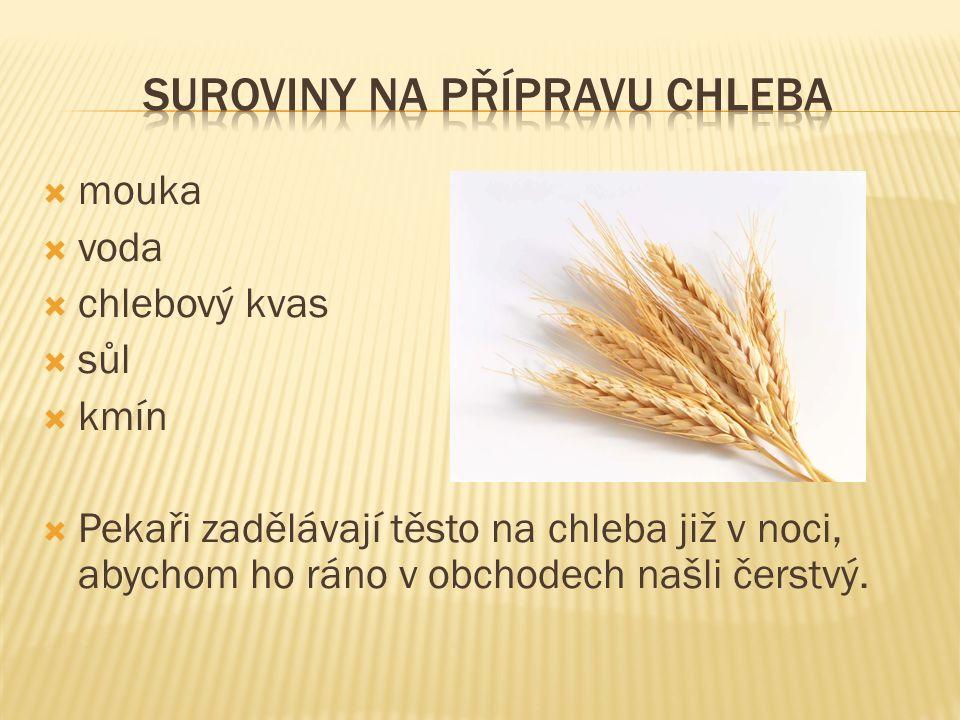  mouka  voda  chlebový kvas  sůl  kmín  Pekaři zadělávají těsto na chleba již v noci, abychom ho ráno v obchodech našli čerstvý.
