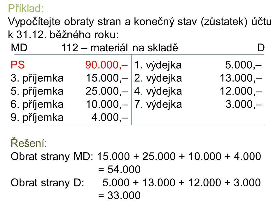 Příklad: Vypočítejte obraty stran a konečný stav (zůstatek) účtu k 31.12.