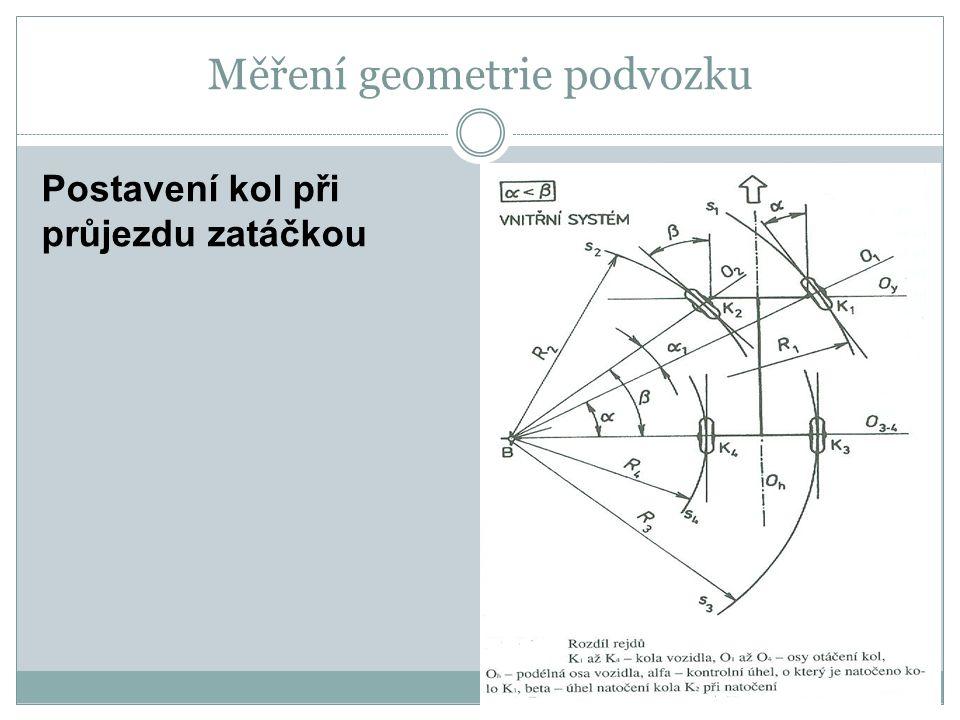 Měření geometrie podvozku Složky Sbíhavost kol Odklon kolaPříklon Záklon čepu