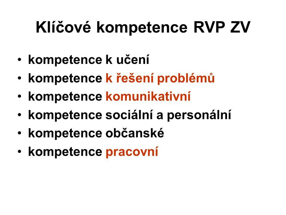 Klíčové kompetence RVP ZV kompetence k učení kompetence k řešení problémů kompetence komunikativní kompetence sociální a personální kompetence občanské kompetence pracovní