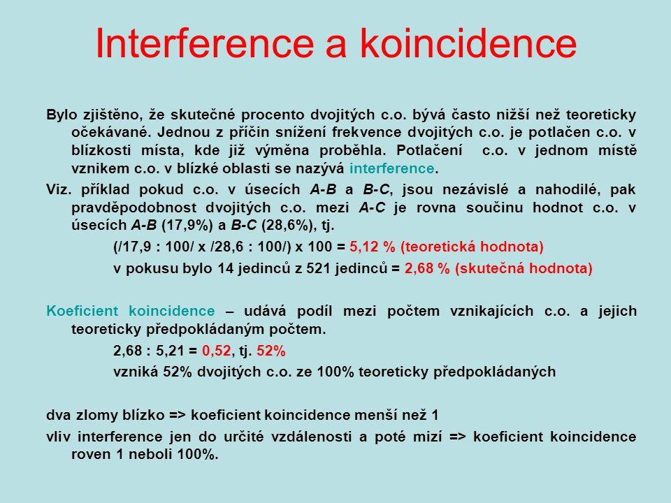 Interference a koincidence Bylo zjištěno, že skutečné procento dvojitých c.o.