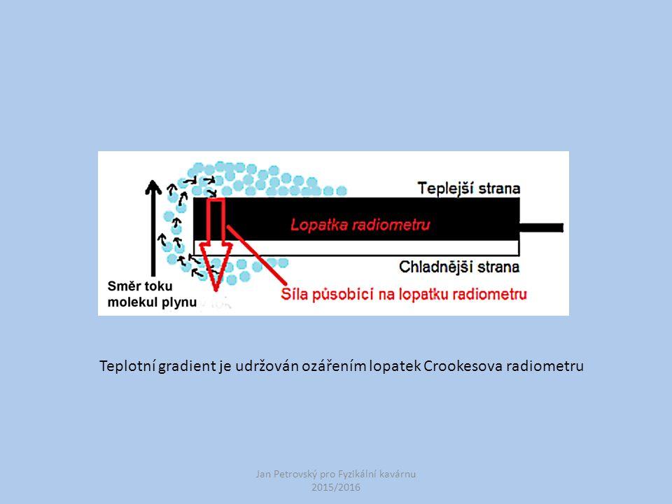Jan Petrovský pro Fyzikální kavárnu 2015/2016 Teplotní gradient je udržován ozářením lopatek Crookesova radiometru