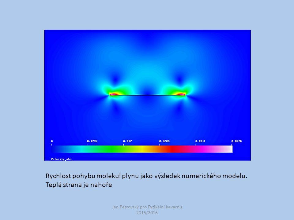Jan Petrovský pro Fyzikální kavárnu 2015/2016 Rychlost pohybu molekul plynu jako výsledek numerického modelu. Teplá strana je nahoře