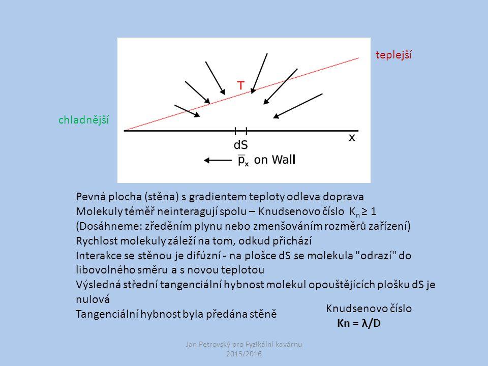Jan Petrovský pro Fyzikální kavárnu 2015/2016 Pevná plocha (stěna) s gradientem teploty odleva doprava Molekuly téměř neinteragují spolu – Knudsenovo číslo K n ≥ 1 (Dosáhneme: zředěním plynu nebo zmenšováním rozměrů zařízení) Rychlost molekuly záleží na tom, odkud přichází Interakce se stěnou je difúzní - na plošce dS se molekula odrazí do libovolného směru a s novou teplotou Výsledná střední tangenciální hybnost molekul opouštějících plošku dS je nulová Tangenciální hybnost byla předána stěně chladnější teplejší Knudsenovo číslo Kn = λ/D