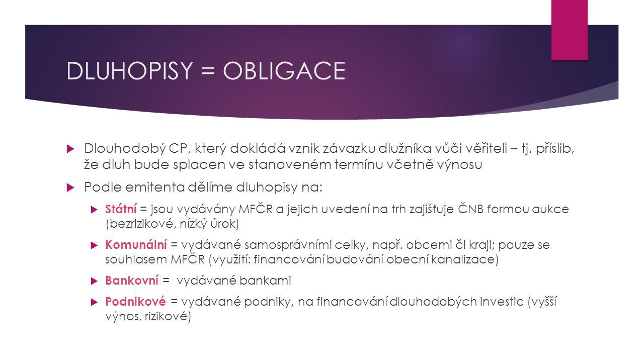 DLUHOPISY = OBLIGACE  Dlouhodobý CP, který dokládá vznik závazku dlužníka vůči věřiteli – tj.