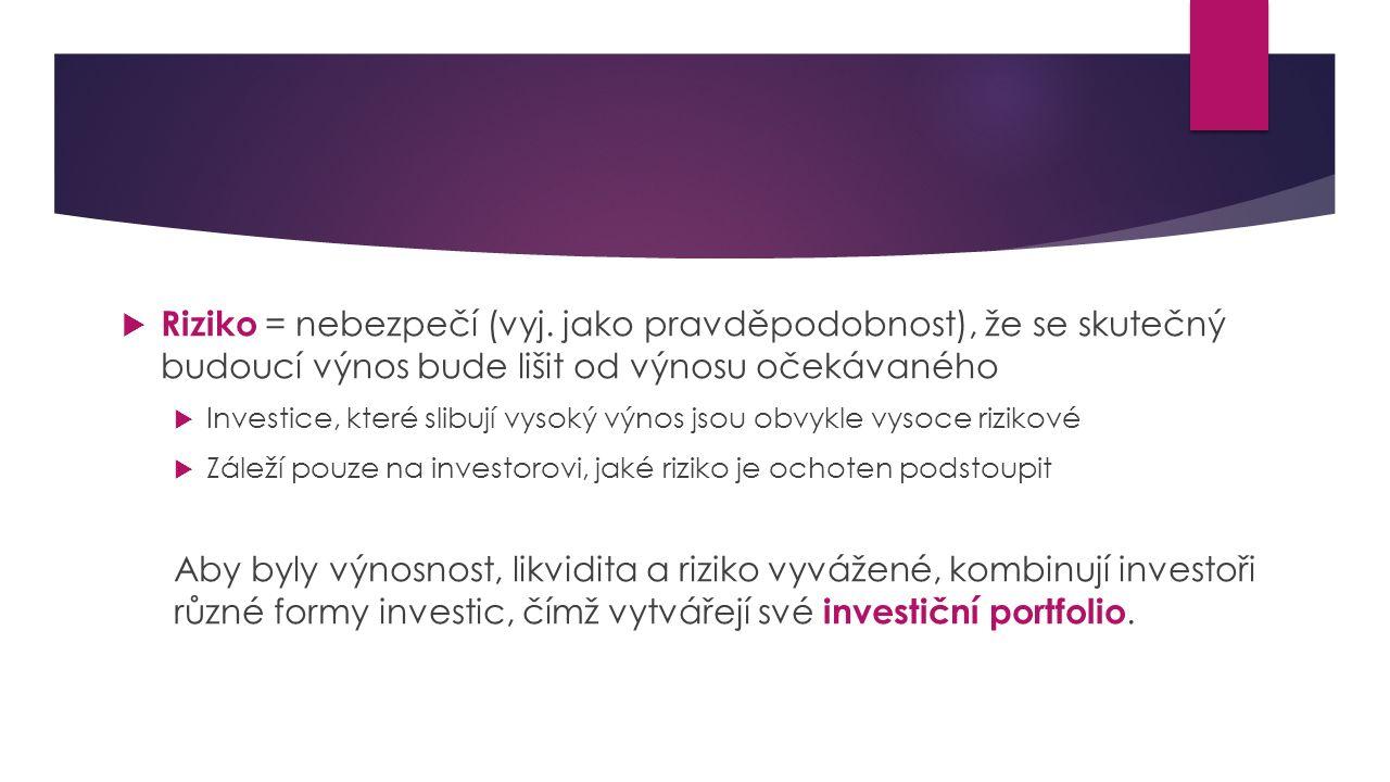 Investování do cenných papírů  Cenný papír vyjadřuje nárok jeho vlastníka na peněžní hodnotu nebo na majetek či zboží za předem stanovených podmínek  3 základní podoby CP:  Zbožové CP = dokládá, komu patří určité zboží a kdo má právo s ním disponovat (nejsou předmětem investic)  CP peněžního trhu = krátkodobé úvěrové CP se splatností do 1 roku  CP kapitálového trhu = krátkodobé úvěrové nebo majetkové CP s platností delší než 1 rok