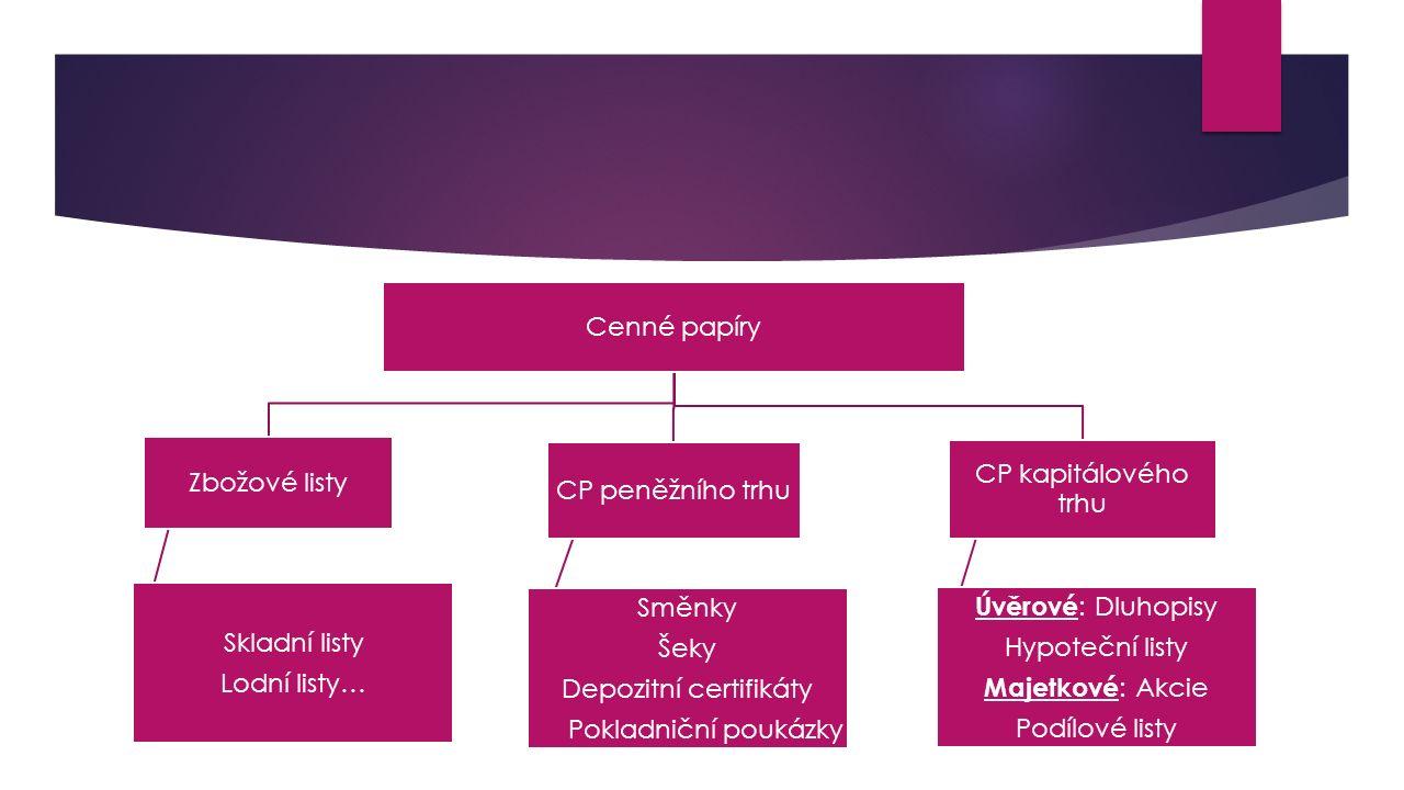  CP musí splňovat zákonem předepsané náležitosti (u jednotlivých druhů CP se liší)  Prodejem a nákupem CP mění svého majitele – obchodování probíhá na trhu s CP, na nějž dohlíží ČNB  Emise CP = vydání cenného papíru na trh