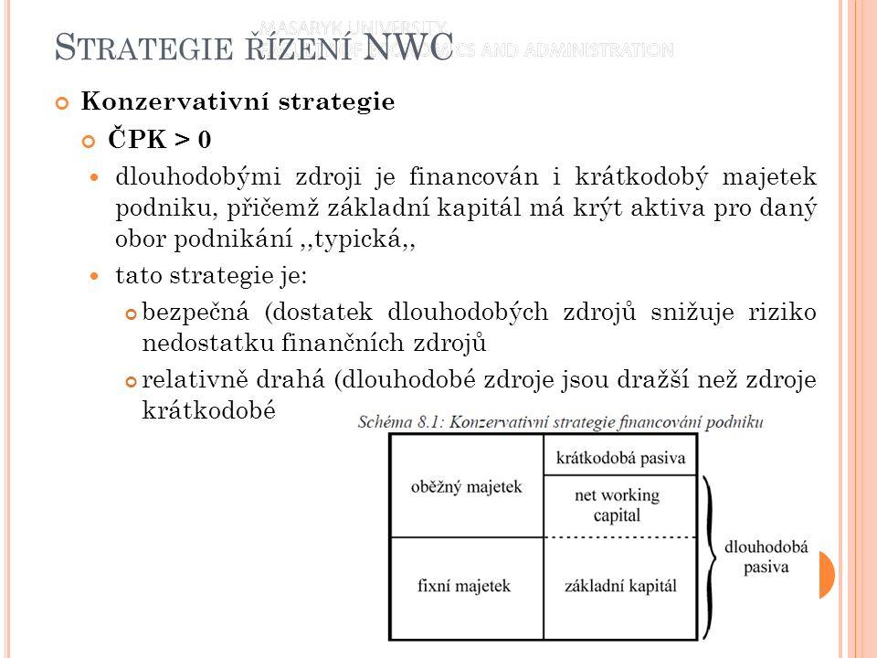 S TRATEGIE ŘÍZENÍ NWC Konzervativní strategie ČPK > 0 dlouhodobými zdroji je financován i krátkodobý majetek podniku, přičemž základní kapitál má krýt aktiva pro daný obor podnikání,,typická,, tato strategie je: bezpečná (dostatek dlouhodobých zdrojů snižuje riziko nedostatku finančních zdrojů relativně drahá (dlouhodobé zdroje jsou dražší než zdroje krátkodobé 15