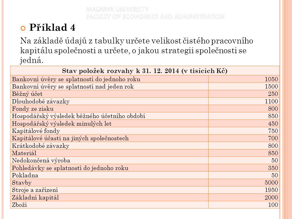 Příklad 4 Na základě údajů z tabulky určete velikost čistého pracovního kapitálu společnosti a určete, o jakou strategii společnosti se jedná. Stav po