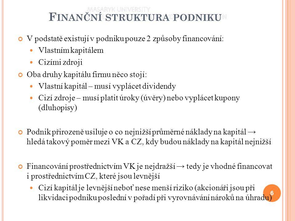 V podstatě existují v podniku pouze 2 způsoby financování: Vlastním kapitálem Cizími zdroji Oba druhy kapitálu firmu něco stojí: Vlastní kapitál – mus
