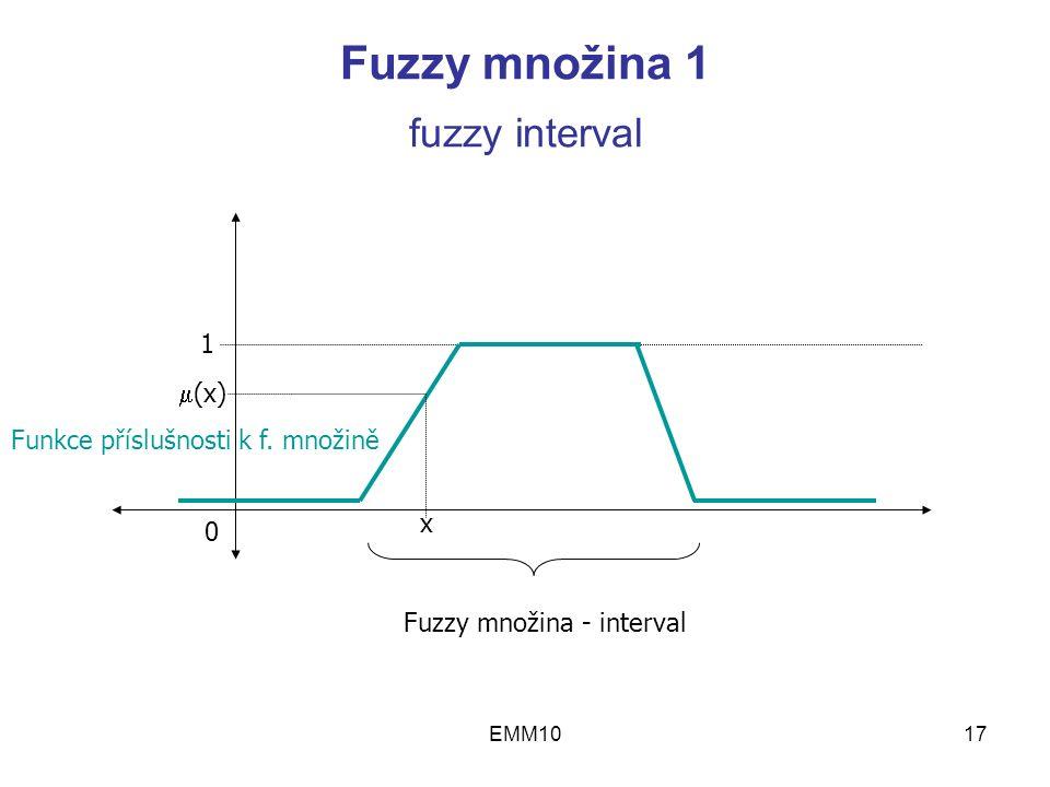 EMM1017 Fuzzy množina 1 fuzzy interval 1 0  (x) x Fuzzy množina - interval Funkce příslušnosti k f.