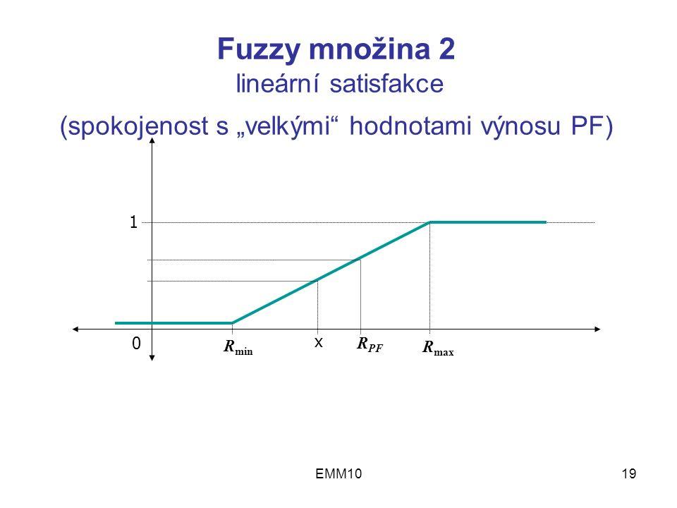 "EMM1019 Fuzzy množina 2 lineární satisfakce (spokojenost s ""velkými hodnotami výnosu PF) 1 0 x R PF R min R max"