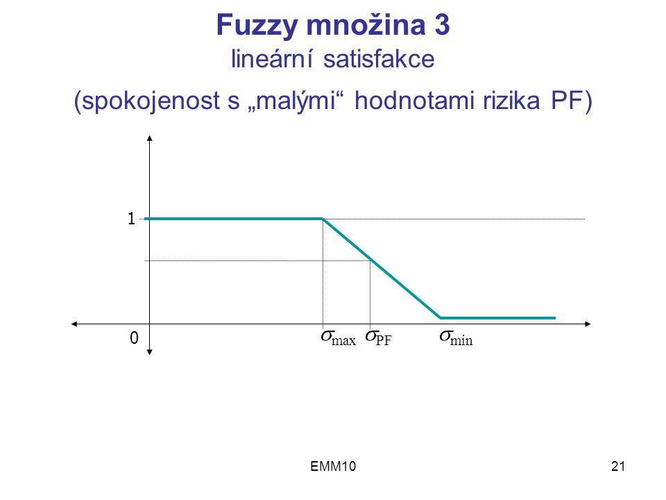 """EMM1021 Fuzzy množina 3 lineární satisfakce (spokojenost s """"malými hodnotami rizika PF) 1 0  max  PF  min"""