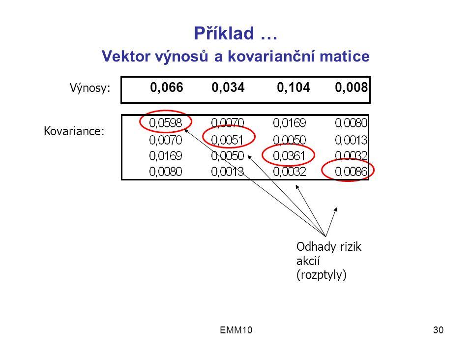 EMM1030 Příklad … Vektor výnosů a kovarianční matice Odhady rizik akcií (rozptyly) Výnosy: 0,0660,034 0,104 0,008 Kovariance: