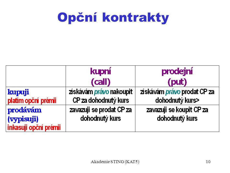 Akademie STING (KAT5)10 Opční kontrakty