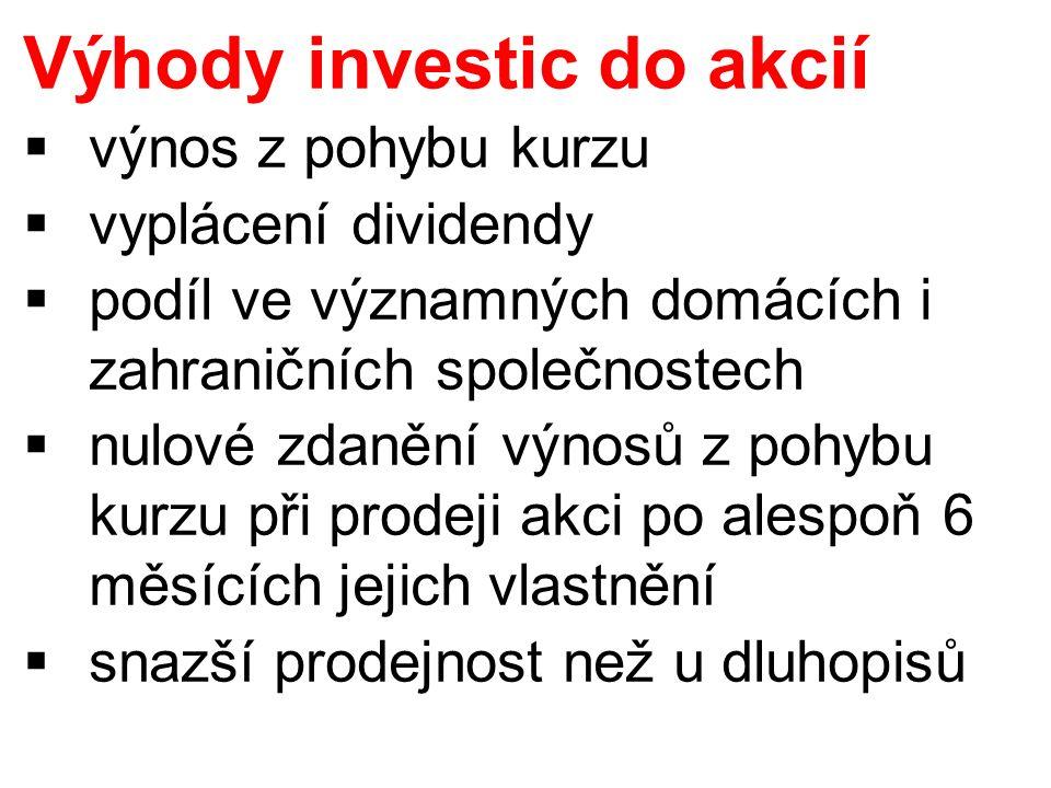 Výhody investic do akcií  výnos z pohybu kurzu  vyplácení dividendy  podíl ve významných domácích i zahraničních společnostech  nulové zdanění výn