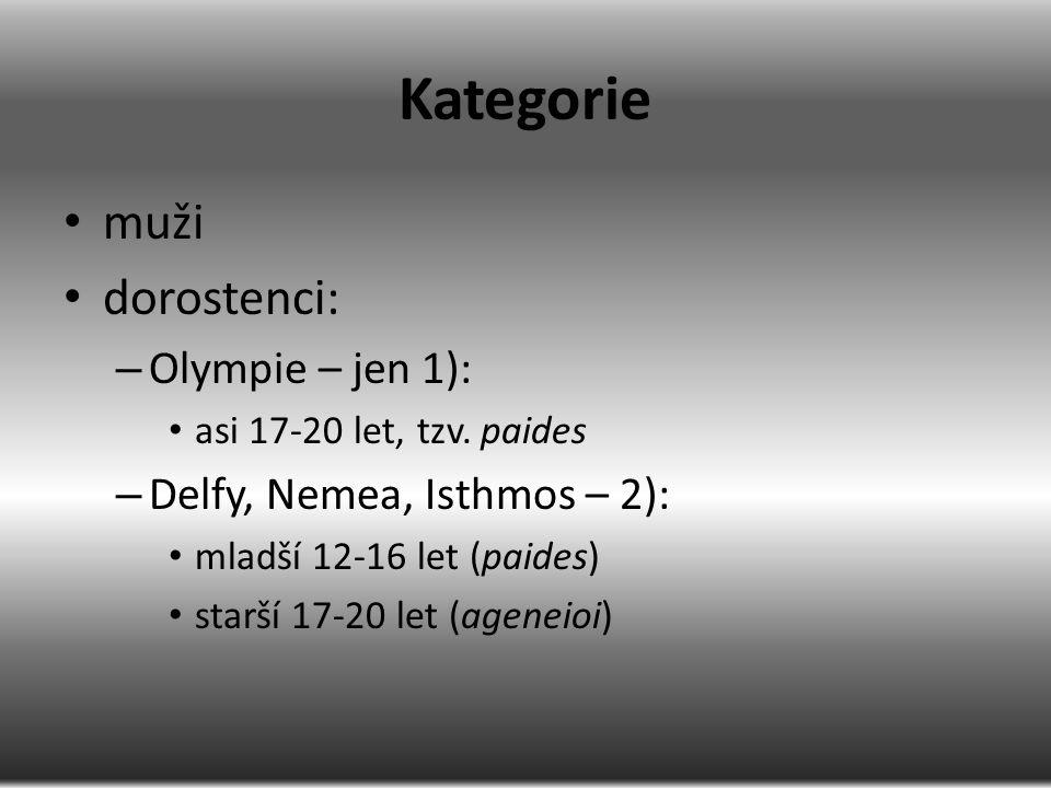 Kategorie muži dorostenci: – Olympie – jen 1): asi 17-20 let, tzv. paides – Delfy, Nemea, Isthmos – 2): mladší 12-16 let (paides) starší 17-20 let (ag