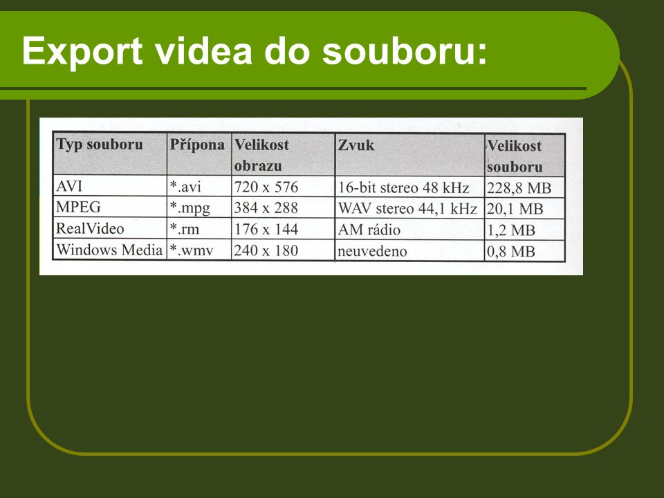 Export videa do souboru: