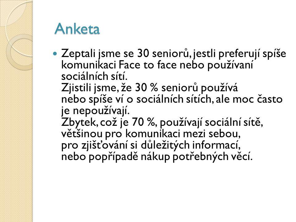 Anketa Anketa Zeptali jsme se 30 seniorů, jestli preferují spíše komunikaci Face to face nebo používaní sociálních sítí. Zjistili jsme, že 30 % senior
