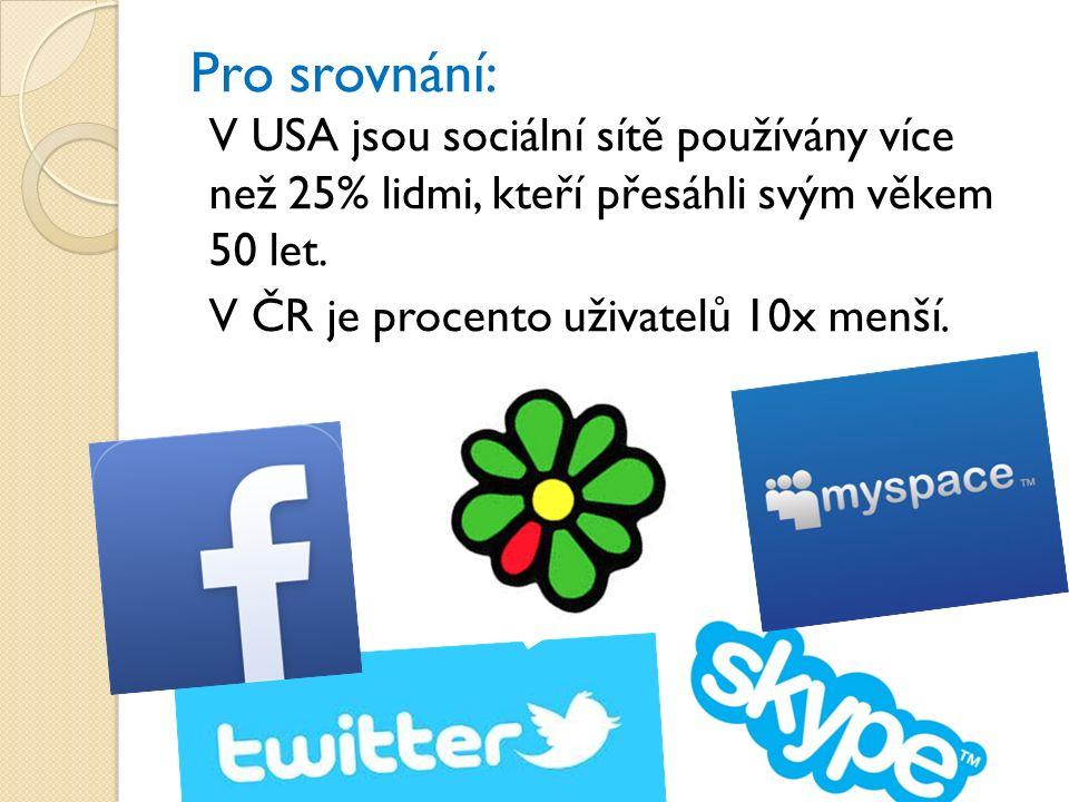 Pro srovnání: V USA jsou sociální sítě používány více než 25% lidmi, kteří přesáhli svým věkem 50 let. V ČR je procento uživatelů 10x menší.