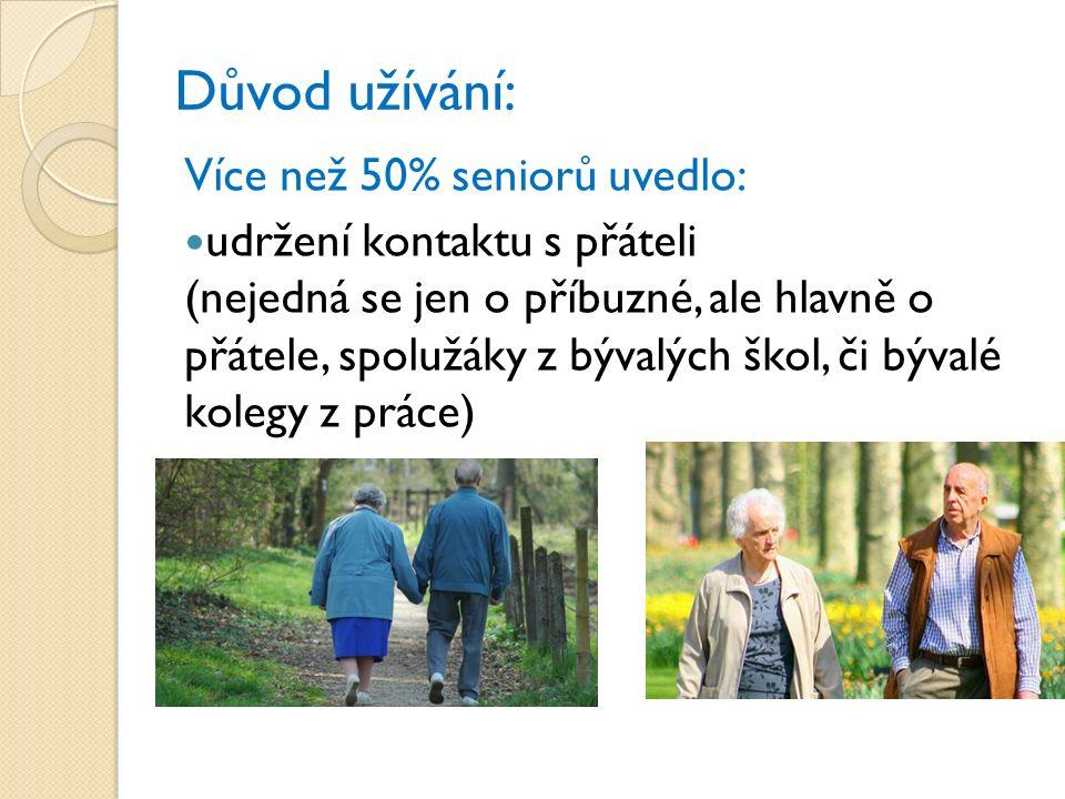 Důvod užívání: Více než 50% seniorů uvedlo: udržení kontaktu s přáteli (nejedná se jen o příbuzné, ale hlavně o přátele, spolužáky z bývalých škol, či