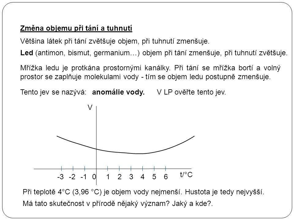 Změna objemu při tání a tuhnutí Tento jev se nazývá: Led (antimon, bismut, germanium…) objem při tání zmenšuje, při tuhnutí zvětšuje. anomálie vody. V