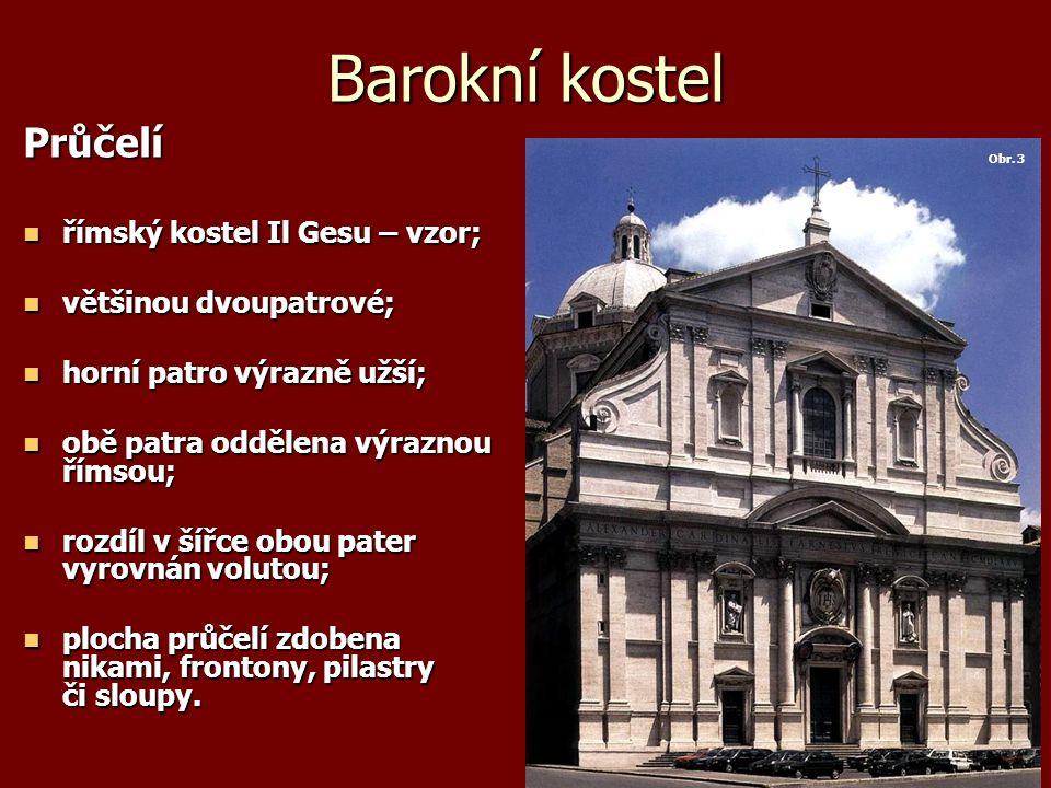 Barokní kostel Průčelí římský kostel Il Gesu – vzor; římský kostel Il Gesu – vzor; většinou dvoupatrové; většinou dvoupatrové; horní patro výrazně užší; horní patro výrazně užší; obě patra oddělena výraznou římsou; obě patra oddělena výraznou římsou; rozdíl v šířce obou pater vyrovnán volutou; rozdíl v šířce obou pater vyrovnán volutou; plocha průčelí zdobena nikami, frontony, pilastry či sloupy.