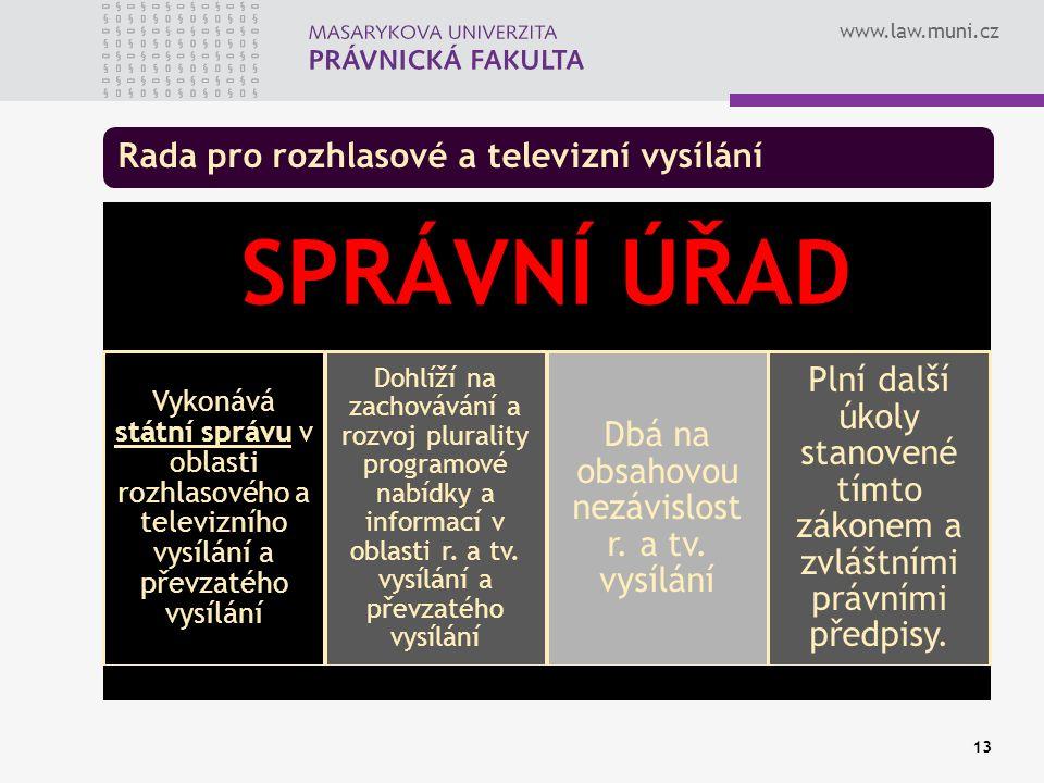 www.law.muni.cz 13 Rada pro rozhlasové a televizní vysílání SPRÁVNÍ ÚŘAD Vykonává státní správu v oblasti rozhlasového a televizního vysílání a převzatého vysílání Dohlíží na zachovávání a rozvoj plurality programové nabídky a informací v oblasti r.