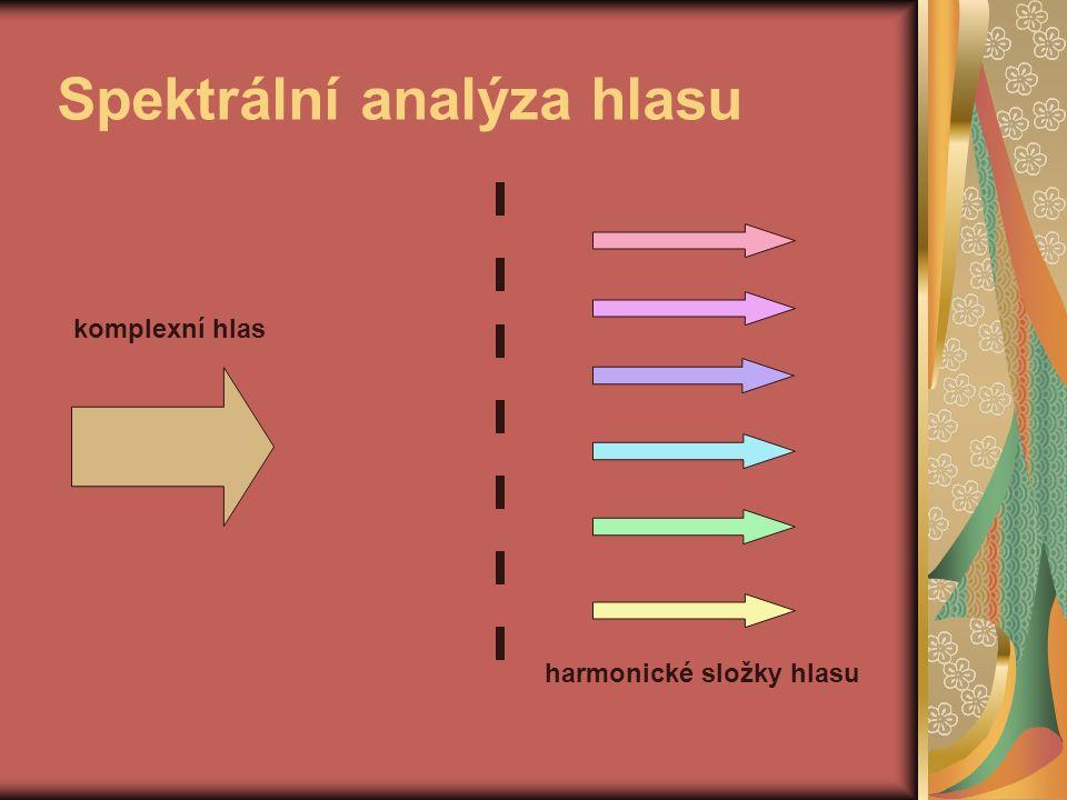 Spektrální analýza hlasu komplexní hlas harmonické složky hlasu