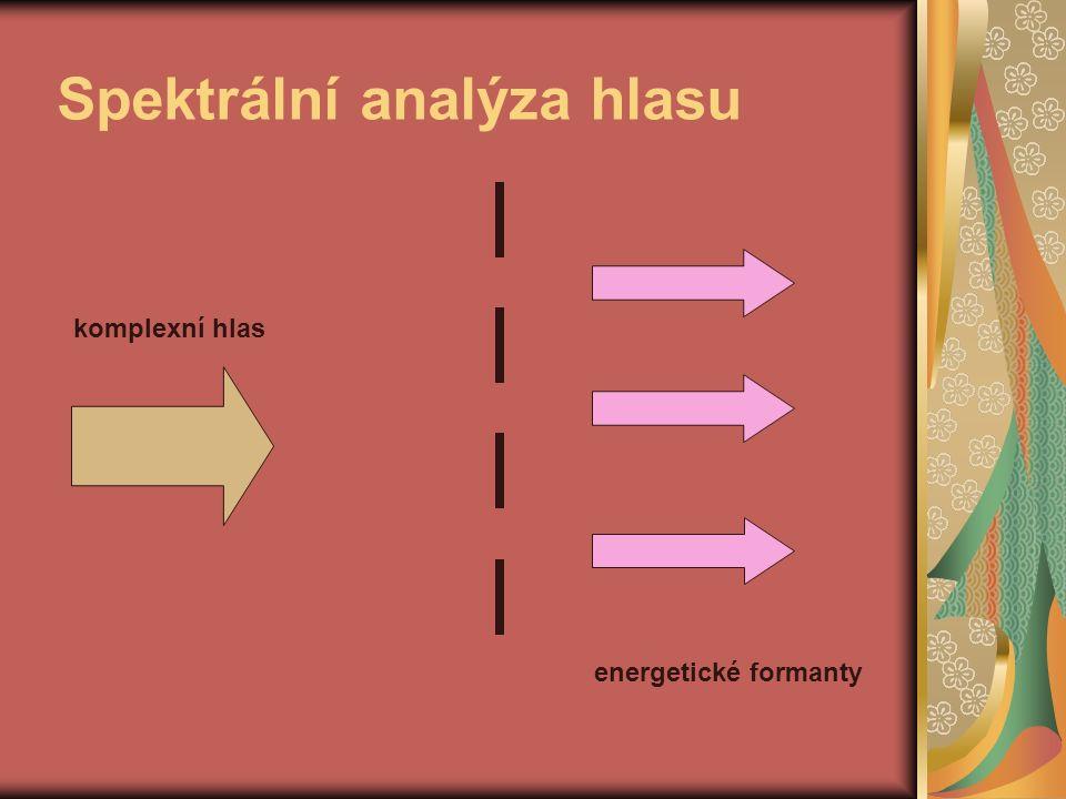 Spektrální analýza hlasu komplexní hlas energetické formanty