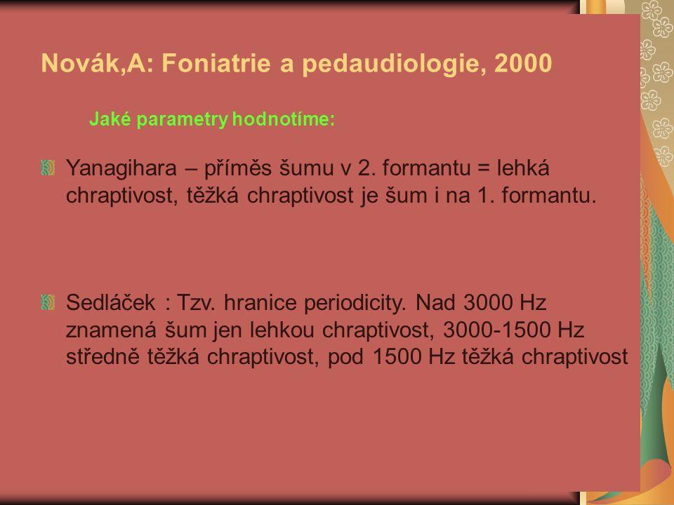 Yanagihara – příměs šumu v 2. formantu = lehká chraptivost, těžká chraptivost je šum i na 1.