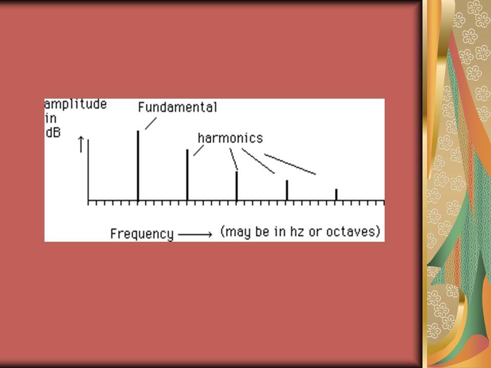 Formantová struktura samohlásek iua
