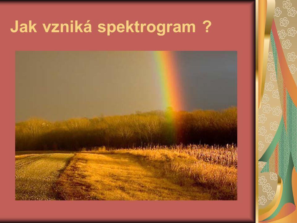 Jak vzniká spektrogram ?