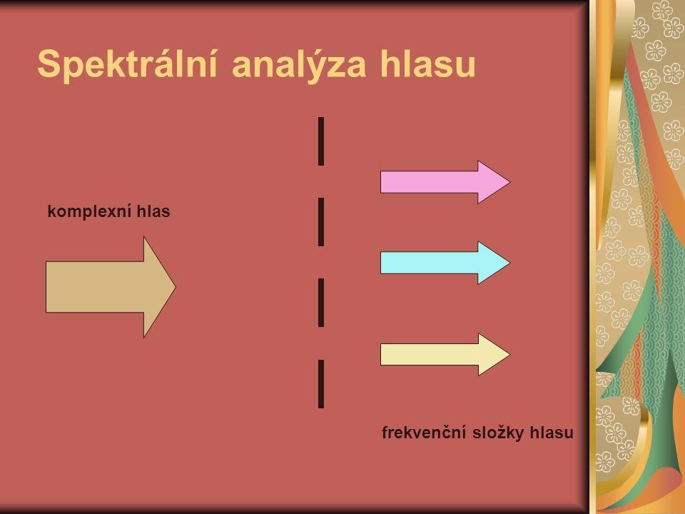 Spektrální analýza hlasu: fitry 1.úzkopásmové : šíře pásma je cca 40-45 Hz Použití pro zaznamenání jednotlivých složek hlasu = fundamentální a vyšší harmonické 2.