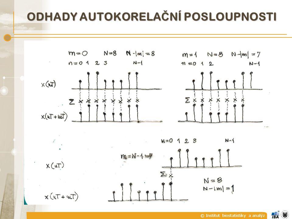 © Institut biostatistiky a analýz dvě modifikace Bartletovy metody  překrývání segmentů x i (nT) = x(nT+iDT), i=0, 1, …, K-1 (počet vzorků v segmentu); n=0,1,…,M-1(počet segmentů) pro D=M se segmenty nepřekrývají (dělení odpovídá B.m.) WELCHOVA METODA