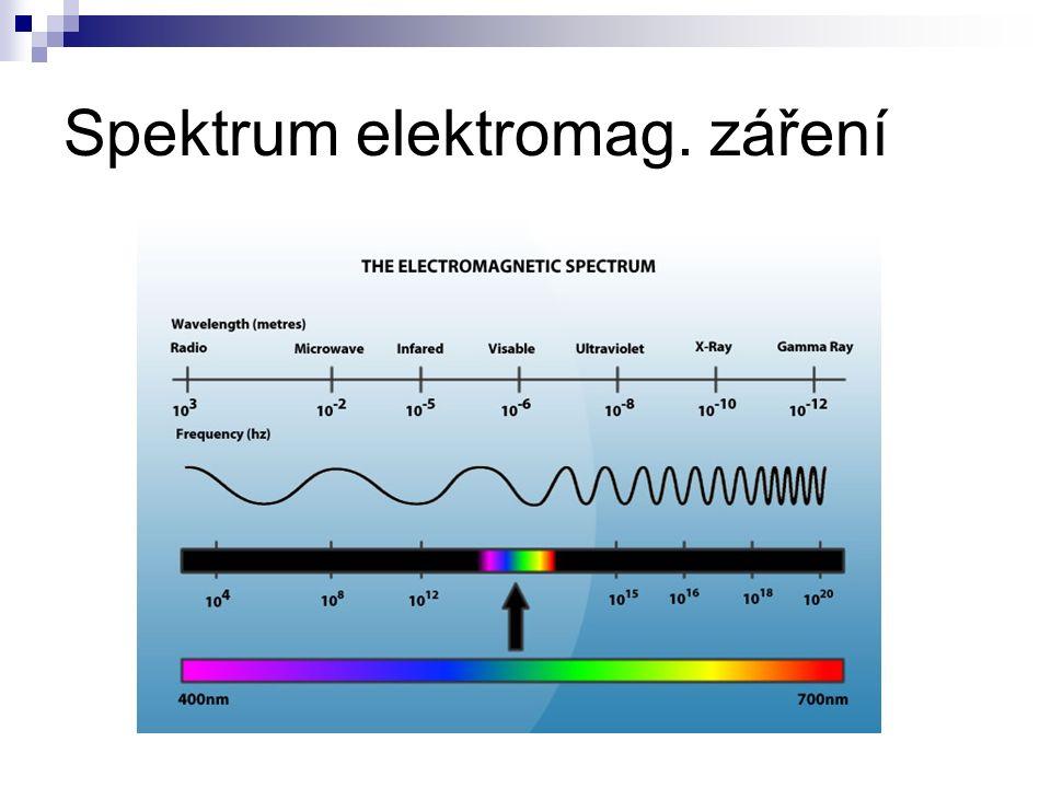 Spektrum elektromag. záření