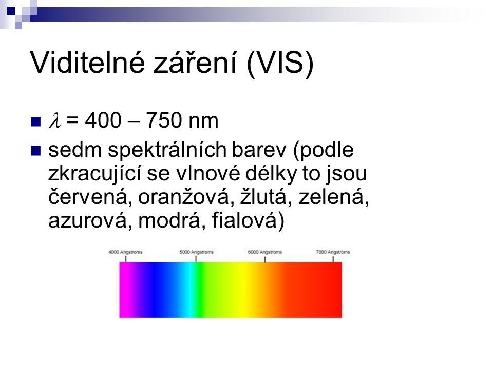 Emisní spektroskopie emise = vyzařování látka je nejdříve excitována (vysoká teplota, ozáření) excitované elektrony se vrací do původního stavu a při tom uvolňují energii v podobě elektromagnetického záření emisní spektrum – závislost intenzity emitovaného záření na vlnové délce