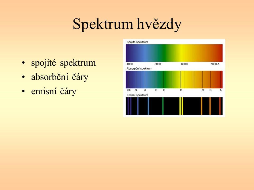 Spektrum hvězdy spojité spektrum absorbční čáry emisní čáry