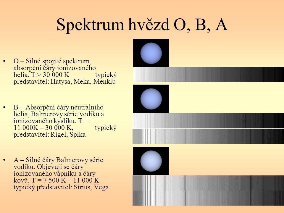 Spektrum hvězd O, B, A O – Silné spojité spektrum, absorpční čáry ionizovaného helia.