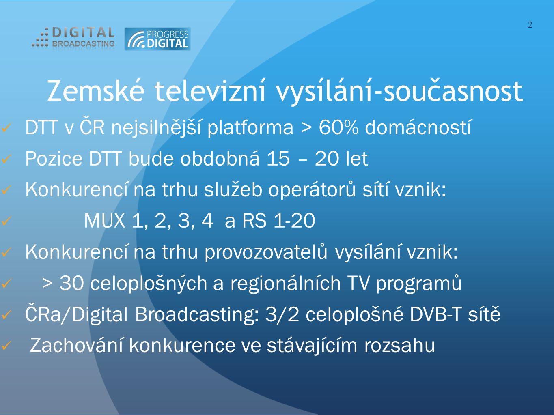 Zemské televizní vysílání-současnost DTT v ČR nejsilnější platforma > 60% domácností Pozice DTT bude obdobná 15 – 20 let Konkurencí na trhu služeb ope