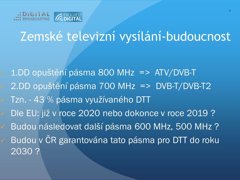 Zemské televizní vysílání-budoucnost 1. DD opuštění pásma 800 MHz => ATV/DVB-T 2.DD opuštění pásma 700 MHz => DVB-T/DVB-T2 Tzn. - 43 % pásma využívané