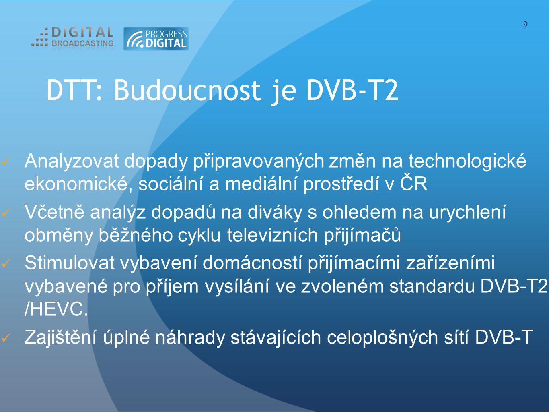 DTT: Budoucnost je DVB-T2 Analyzovat dopady připravovaných změn na technologické ekonomické, sociální a mediální prostředí v ČR Včetně analýz dopadů n